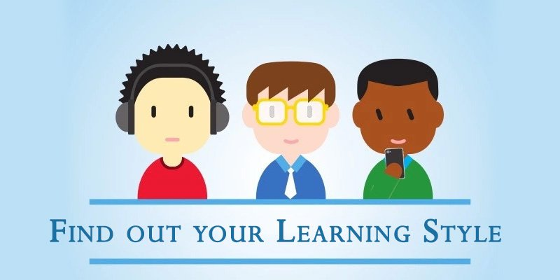 Find-out-your-Learning-Style