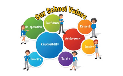 core-values-of-school