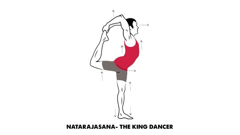 Natarajasana- The King dancer