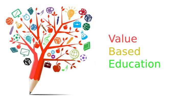 Value-Based Education